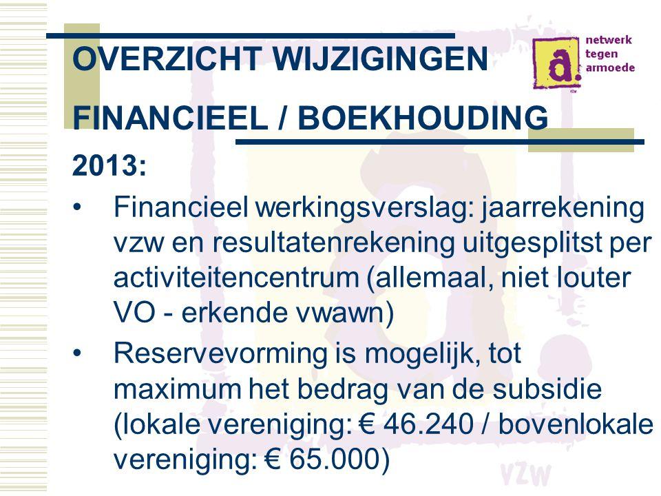 OVERZICHT WIJZIGINGEN FINANCIEEL / BOEKHOUDING