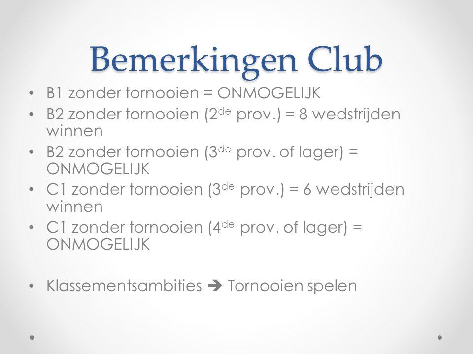 Bemerkingen Club B1 zonder tornooien = ONMOGELIJK