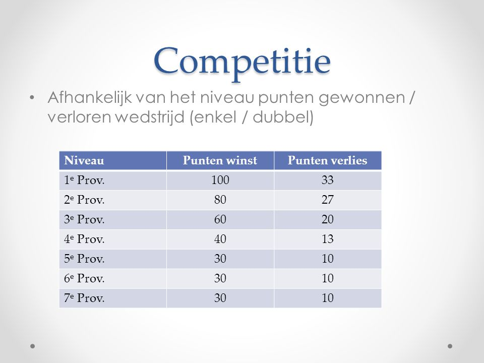 Competitie Afhankelijk van het niveau punten gewonnen / verloren wedstrijd (enkel / dubbel) Niveau.