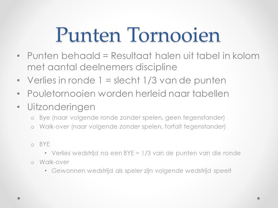 Punten Tornooien Punten behaald = Resultaat halen uit tabel in kolom met aantal deelnemers discipline.