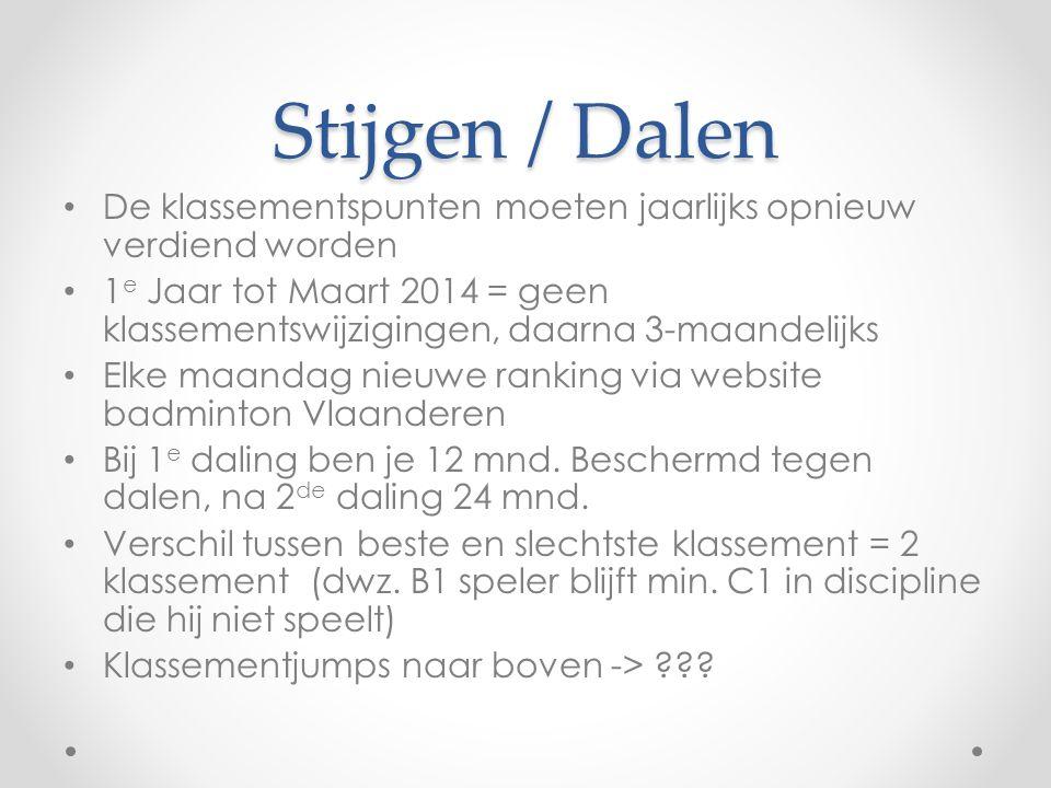 Stijgen / Dalen De klassementspunten moeten jaarlijks opnieuw verdiend worden.