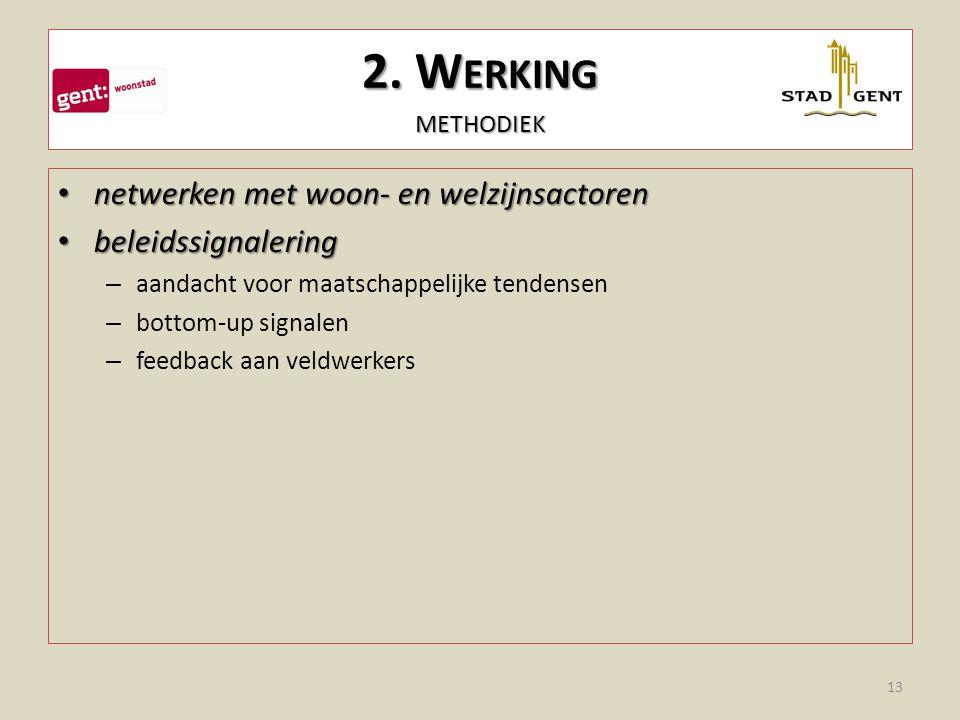 2. Werking methodiek netwerken met woon- en welzijnsactoren