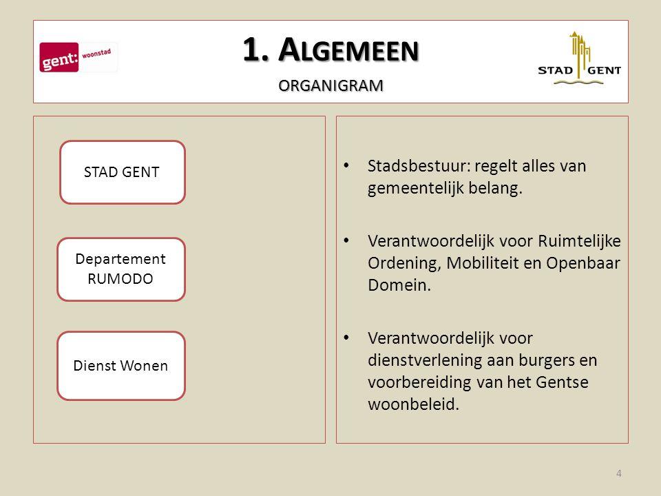1. Algemeen organigram Stadsbestuur: regelt alles van gemeentelijk belang.