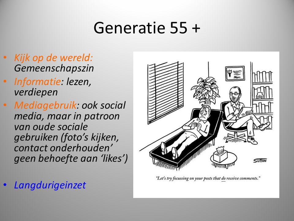 Generatie 55 + Kijk op de wereld: Gemeenschapszin