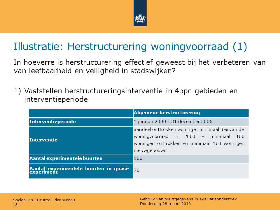 Illustratie: Herstructurering woningvoorraad (1)