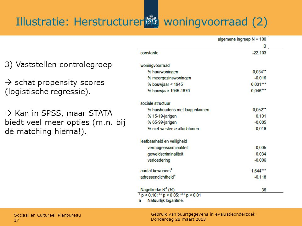 Illustratie: Herstructurering woningvoorraad (2)