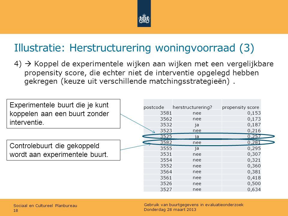 Illustratie: Herstructurering woningvoorraad (3)