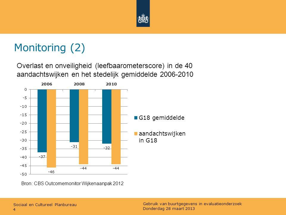Monitoring (2) Overlast en onveiligheid (leefbaarometerscore) in de 40 aandachtswijken en het stedelijk gemiddelde 2006-2010.