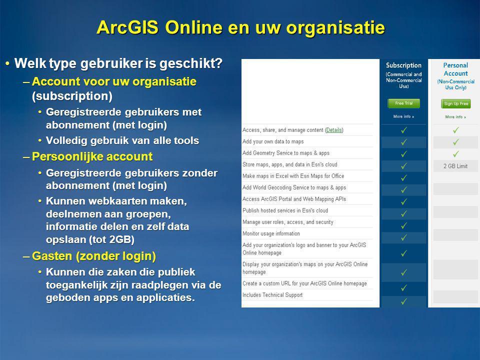 ArcGIS Online en uw organisatie