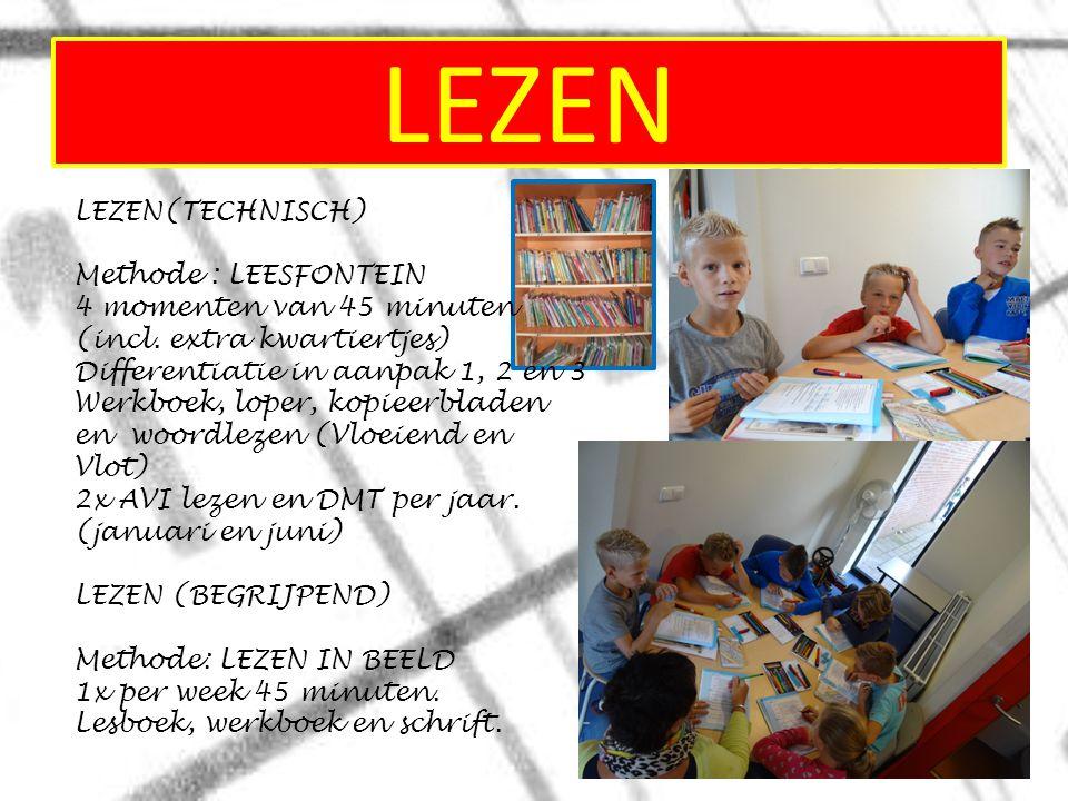 LEZEN LEZEN(TECHNISCH) Methode : LEESFONTEIN
