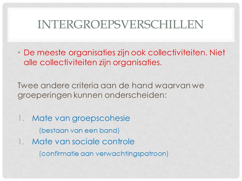 Intergroepsverschillen