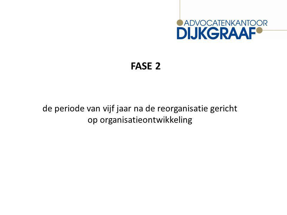 FASE 2 de periode van vijf jaar na de reorganisatie gericht op organisatieontwikkeling