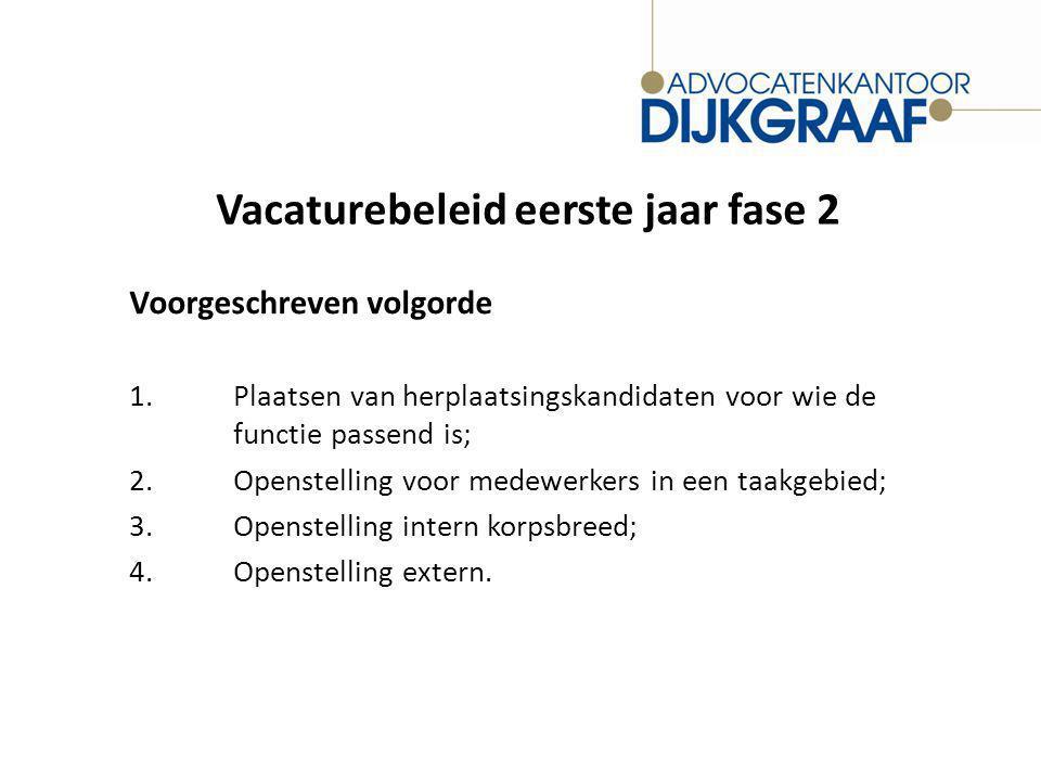 Vacaturebeleid eerste jaar fase 2