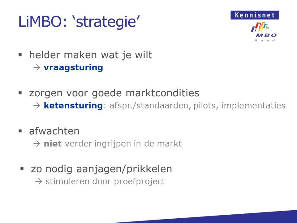 LiMBO: 'strategie' helder maken wat je wilt