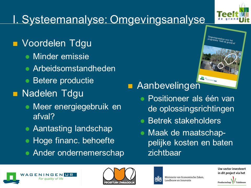I. Systeemanalyse: Omgevingsanalyse