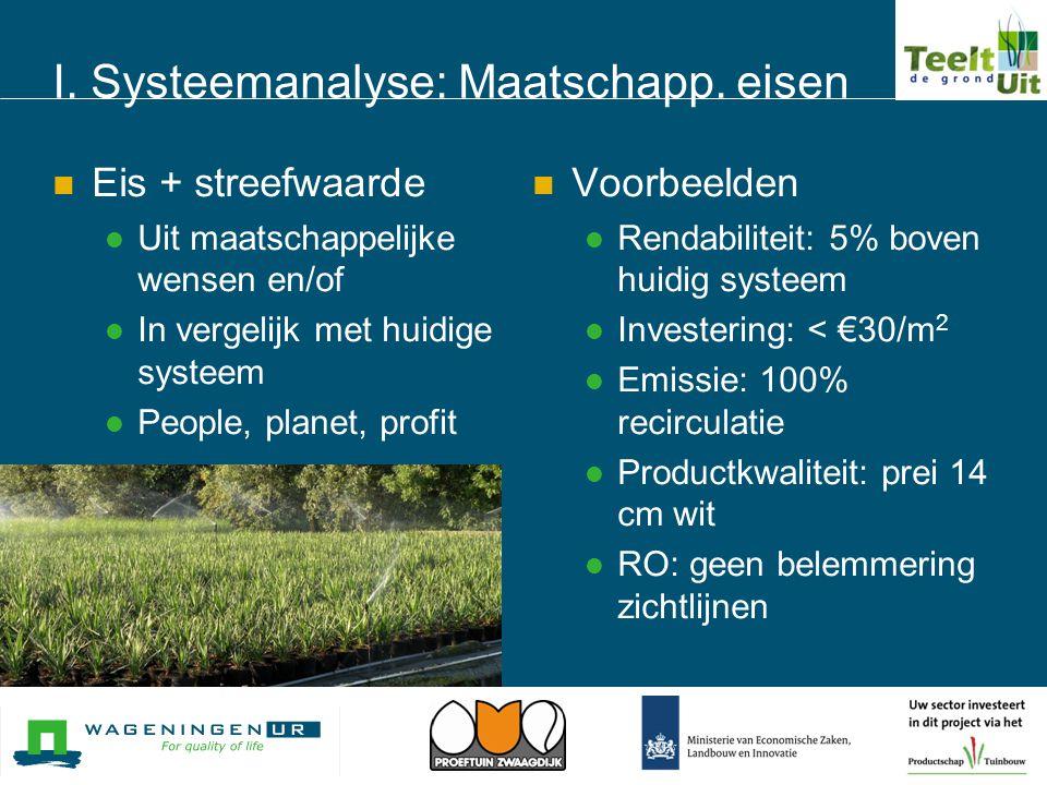 I. Systeemanalyse: Maatschapp. eisen