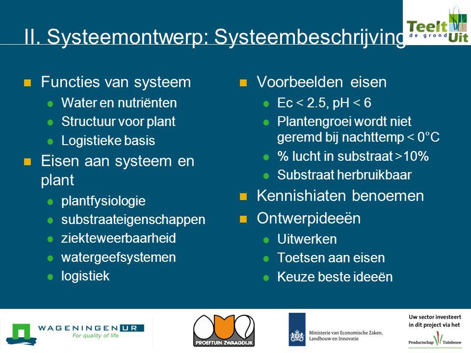 II. Systeemontwerp: Systeembeschrijving
