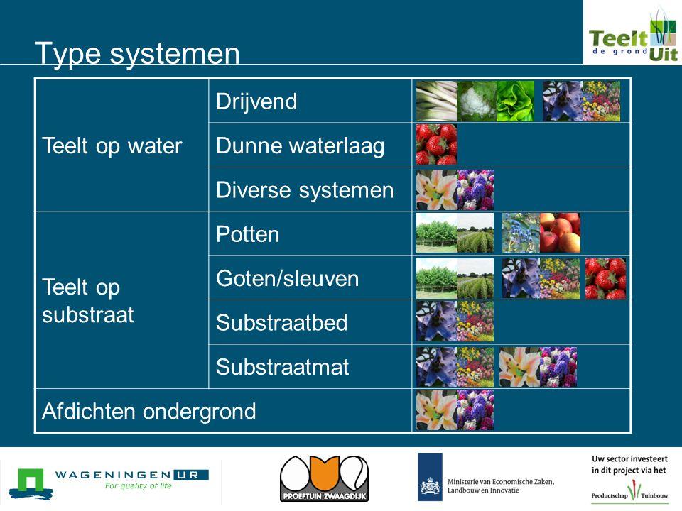 Type systemen Teelt op water Drijvend Dunne waterlaag Diverse systemen