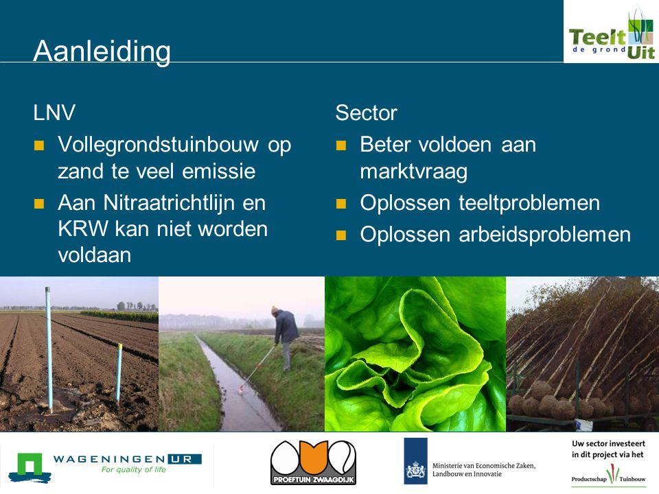 Aanleiding LNV Vollegrondstuinbouw op zand te veel emissie