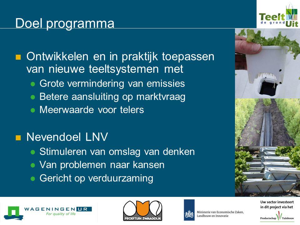 03/04/2017 Doel programma. Ontwikkelen en in praktijk toepassen van nieuwe teeltsystemen met. Grote vermindering van emissies.