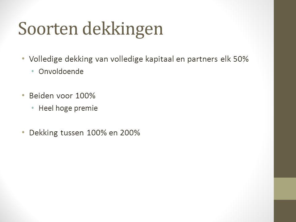 Soorten dekkingen Volledige dekking van volledige kapitaal en partners elk 50% Onvoldoende. Beiden voor 100%