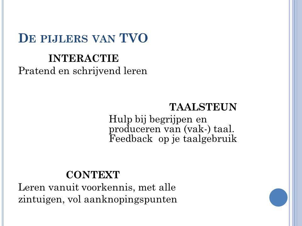 De pijlers van TVO INTERACTIE Pratend en schrijvend leren