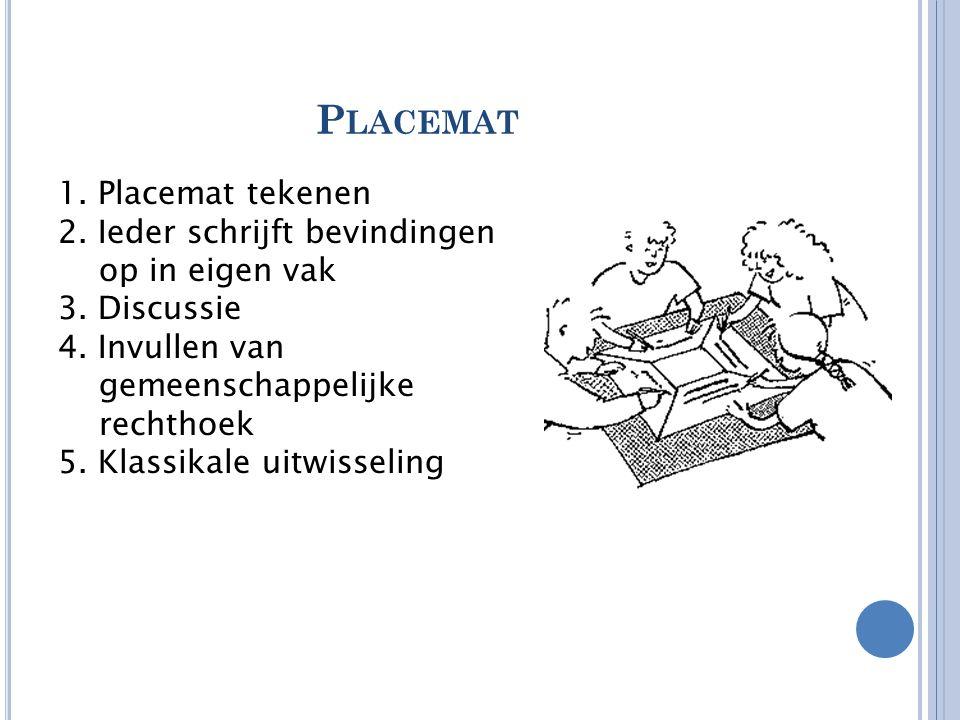 Placemat 1. Placemat tekenen 2. Ieder schrijft bevindingen