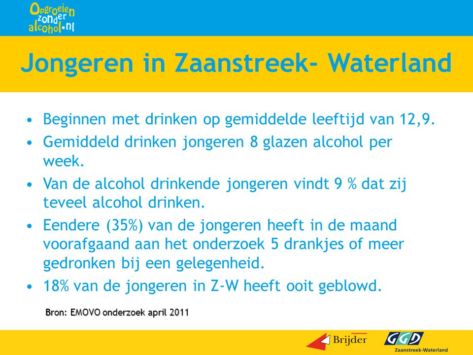 Jongeren in Zaanstreek- Waterland