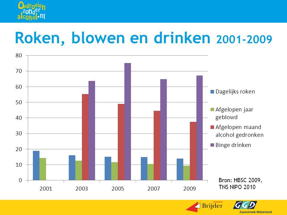Roken, blowen en drinken 2001-2009