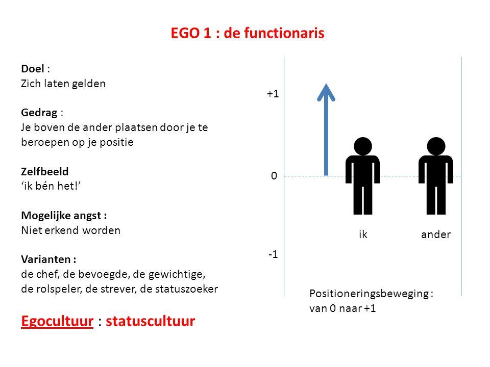 Egocultuur : statuscultuur