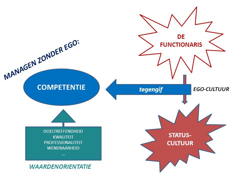 MANAGEN ZONDER EGO: COMPETENTIE DE FUNCTIONARIS tegengif
