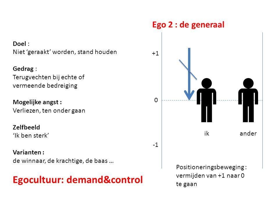 Ego 2 : de generaal Egocultuur: demand&control Doel :