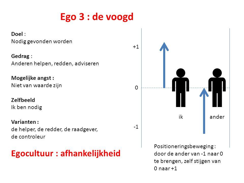 Ego 3 : de voogd Egocultuur : afhankelijkheid Doel :