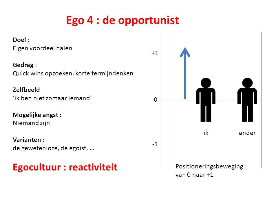 Ego 4 : de opportunist Egocultuur : reactiviteit Doel :