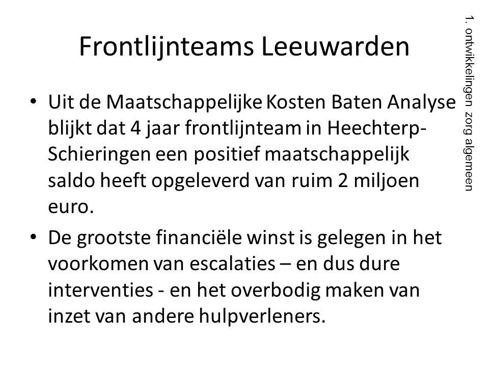 Frontlijnteams Leeuwarden