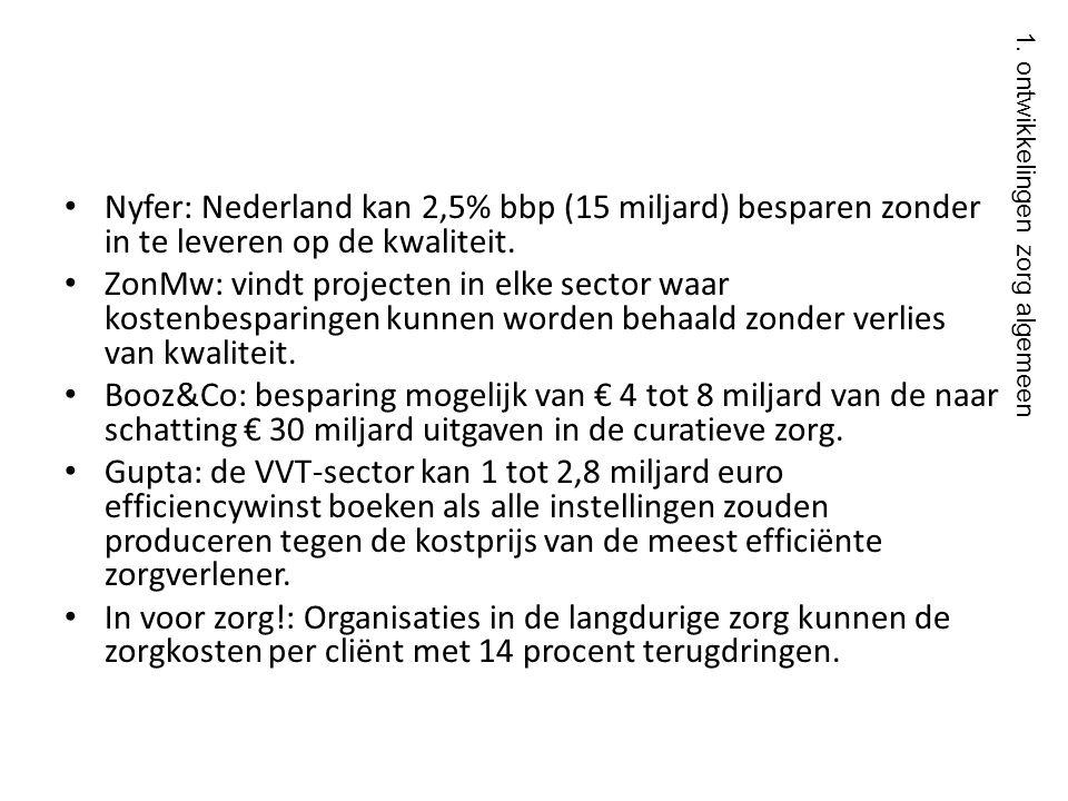 Nyfer: Nederland kan 2,5% bbp (15 miljard) besparen zonder in te leveren op de kwaliteit.