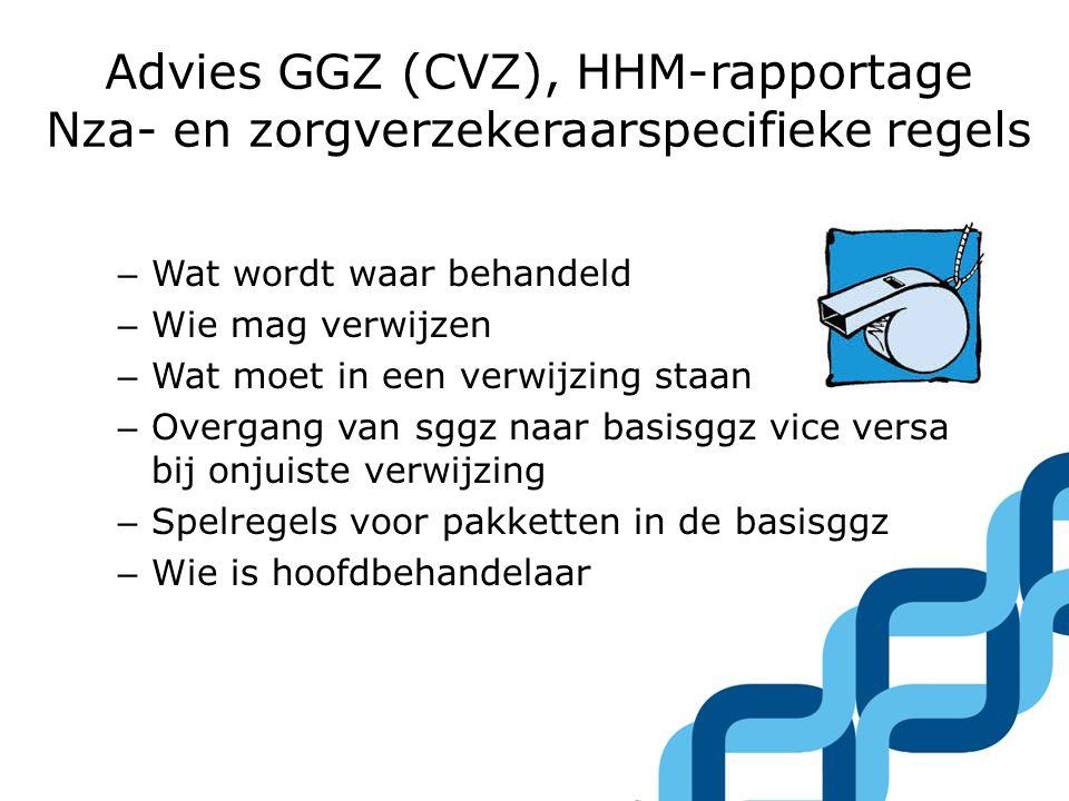Advies GGZ (CVZ), HHM-rapportage Nza- en zorgverzekeraarspecifieke regels