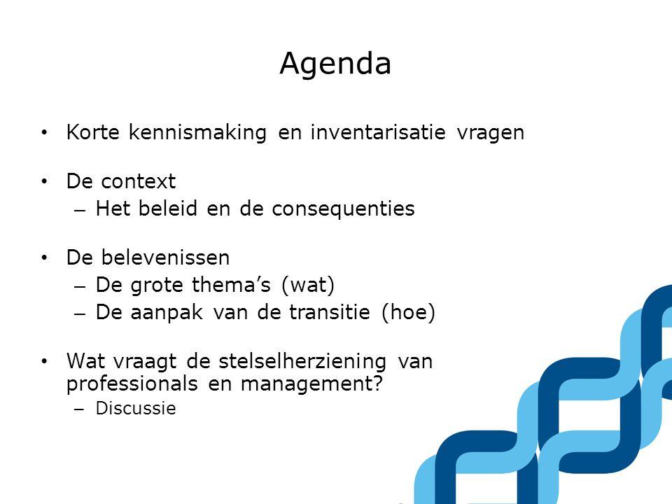 Agenda Korte kennismaking en inventarisatie vragen De context