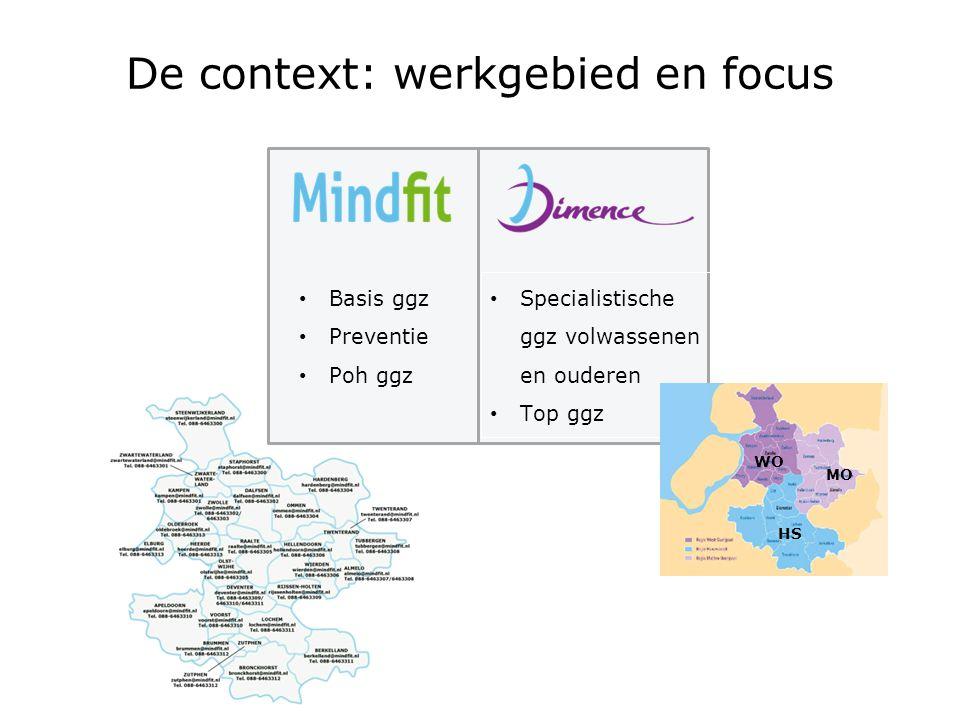 De context: werkgebied en focus