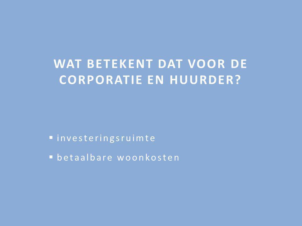 Wat betekent dat voor de corporatie en huurder