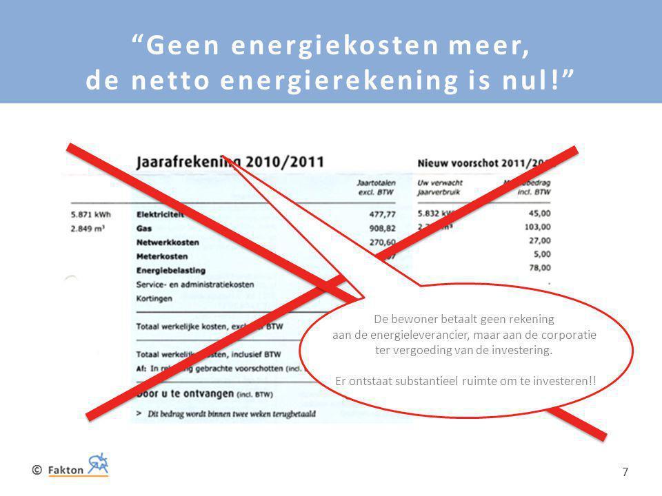 Geen energiekosten meer, de netto energierekening is nul!