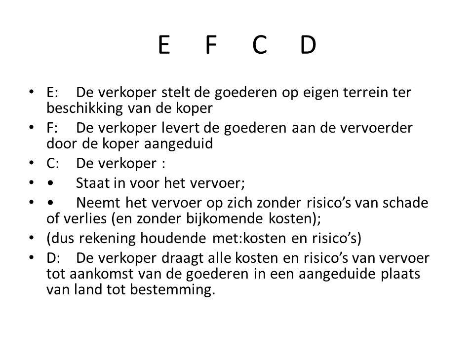 E F C D E: De verkoper stelt de goederen op eigen terrein ter beschikking van de koper.