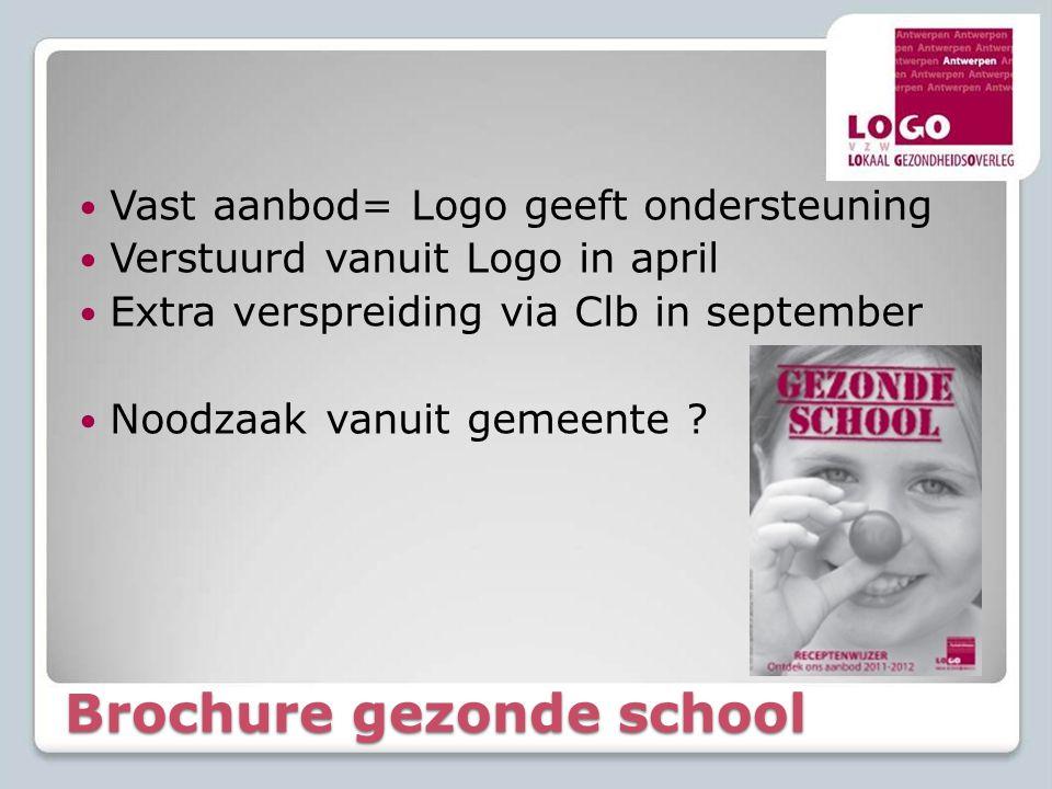 Brochure gezonde school