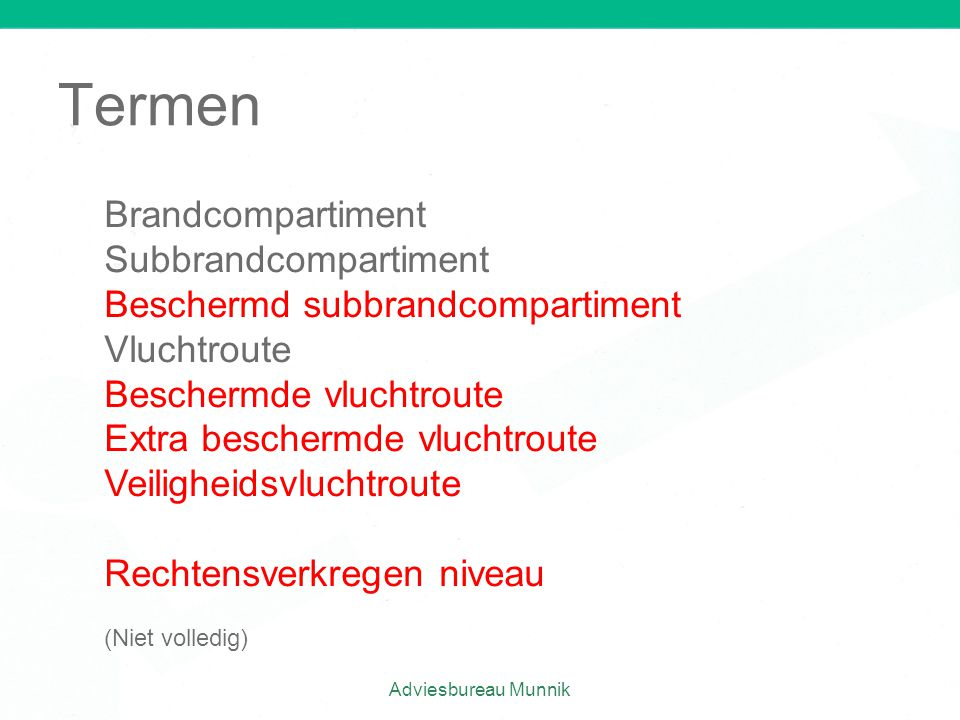 Termen Brandcompartiment Subbrandcompartiment