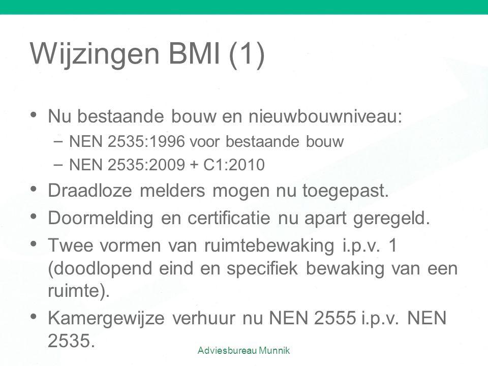 Wijzingen BMI (1) Nu bestaande bouw en nieuwbouwniveau:
