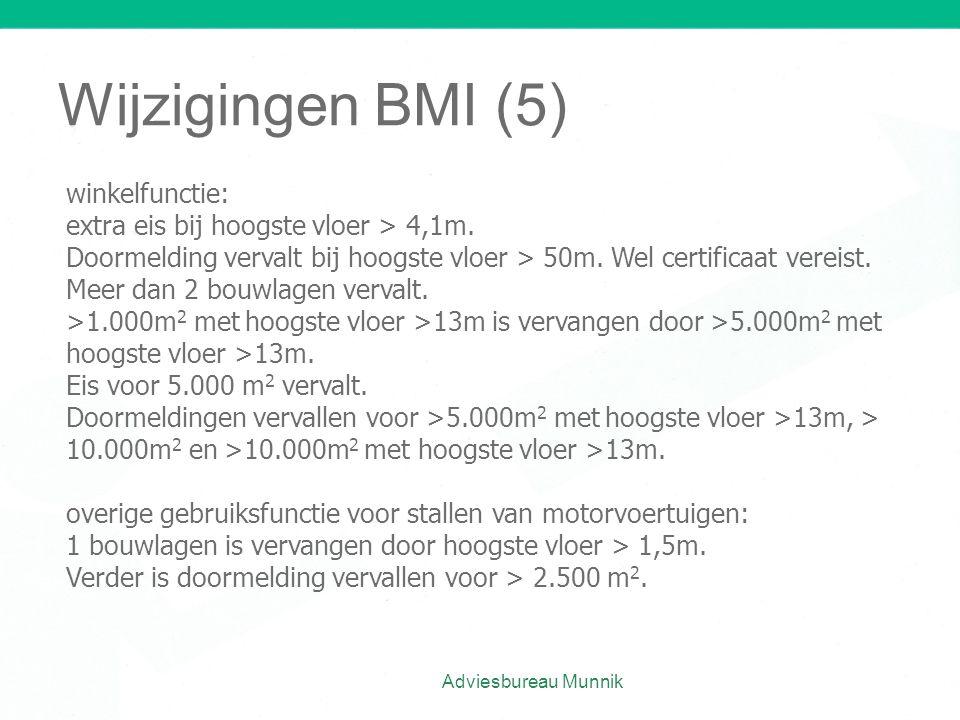 Wijzigingen BMI (5) winkelfunctie: