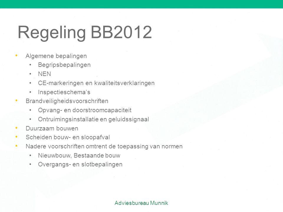 Regeling BB2012 Algemene bepalingen Begripsbepalingen NEN