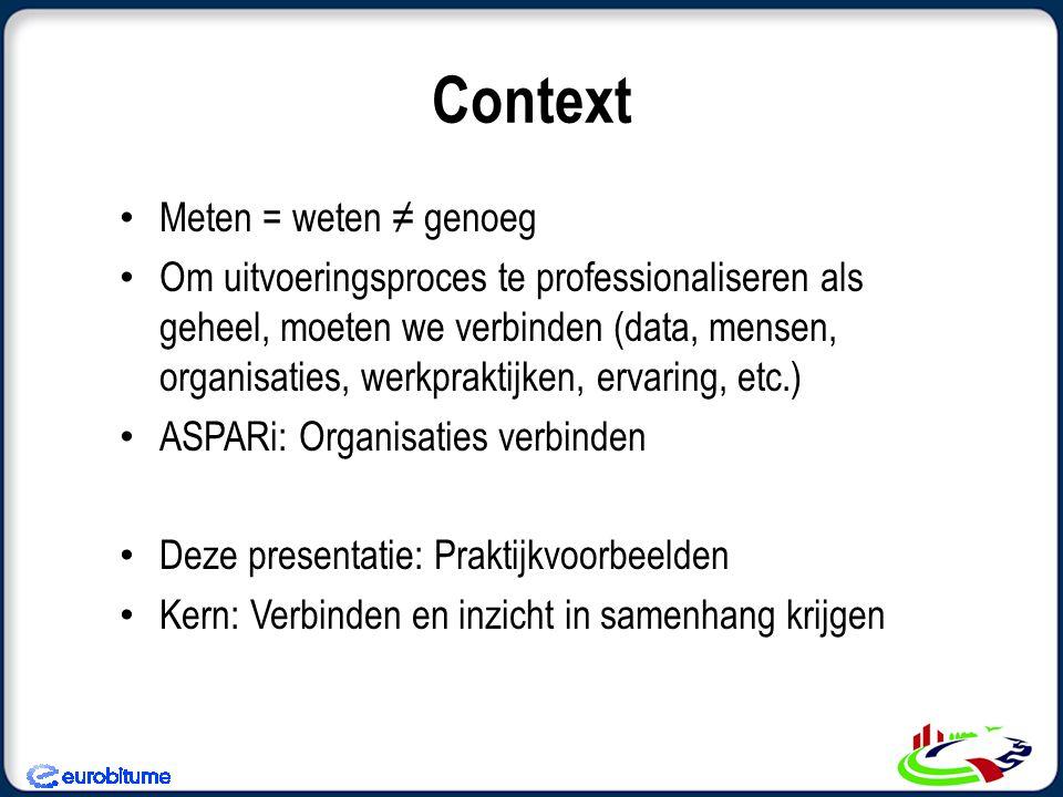 Context Meten = weten ≠ genoeg