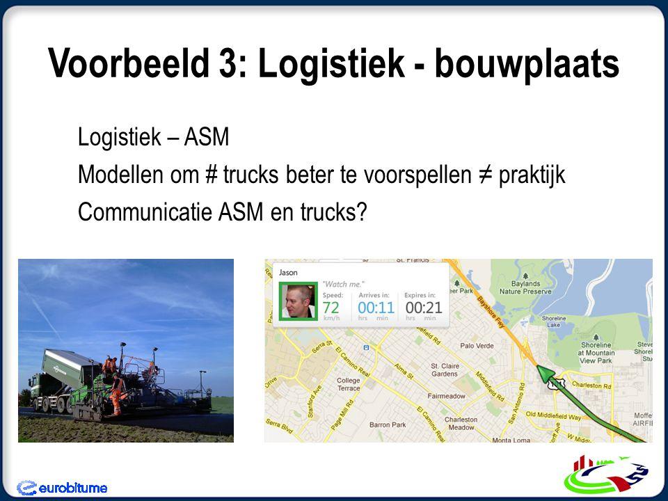 Voorbeeld 3: Logistiek - bouwplaats