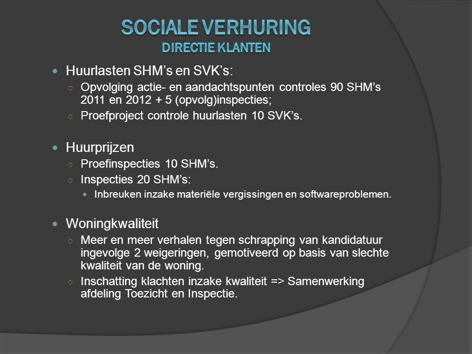 Sociale verhuring directie klanten